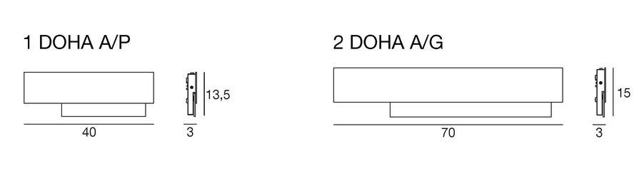 DOHA PAR 2